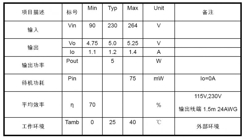 5V1A 充电器电源应用方案的电源规格明细