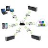 高性能Wi-Fi解决方案